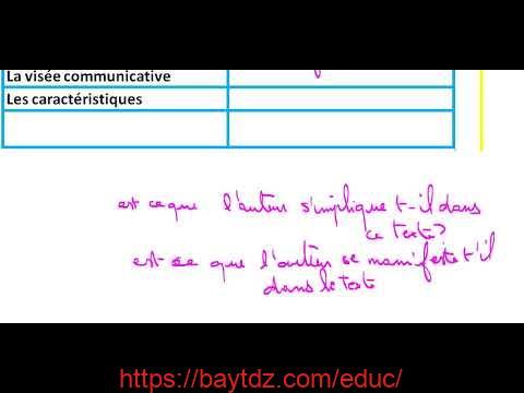 ملخص لاسئلة فهم النص فرنسيةprojet 01 بالنسبة للسنة الاولي و الثانية ثانوي